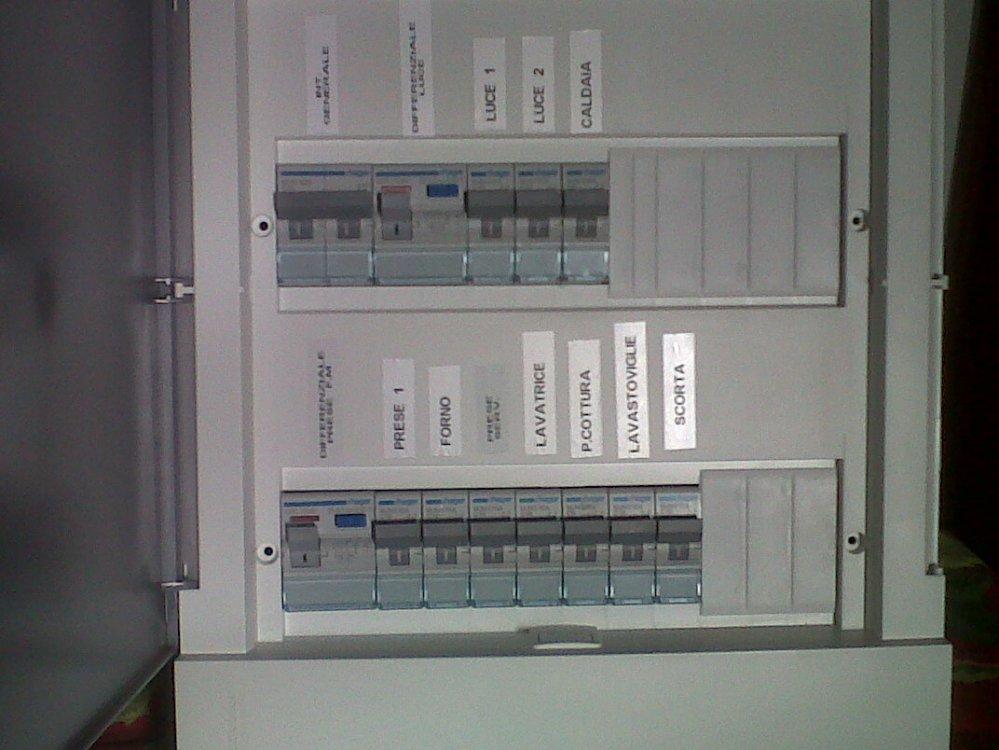 Elettricista Via Faentina Firenze